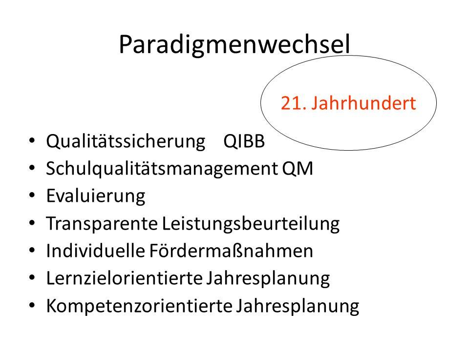 Paradigmenwechsel Qualitätssicherung QIBB Schulqualitätsmanagement QM Evaluierung Transparente Leistungsbeurteilung Individuelle Fördermaßnahmen Lernzielorientierte Jahresplanung Kompetenzorientierte Jahresplanung 21.