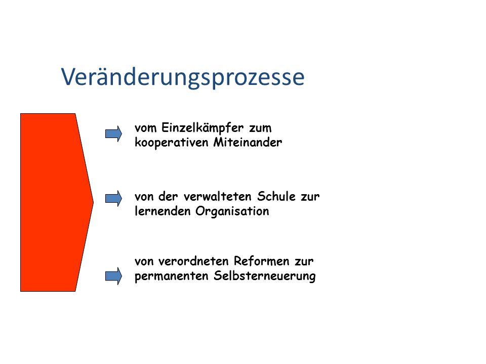 Veränderungsprozesse vom Einzelkämpfer zum kooperativen Miteinander von der verwalteten Schule zur lernenden Organisation von verordneten Reformen zur permanenten Selbsterneuerung