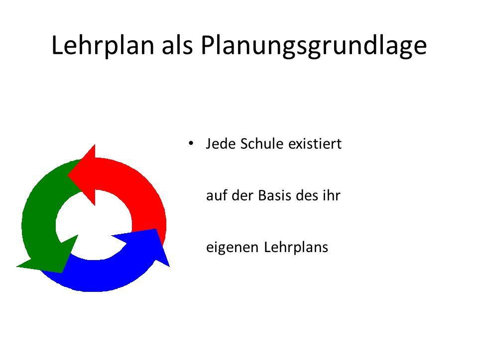 Lehrplan als Planungsgrundlage Jede Schule existiert auf der Basis des ihr eigenen Lehrplans
