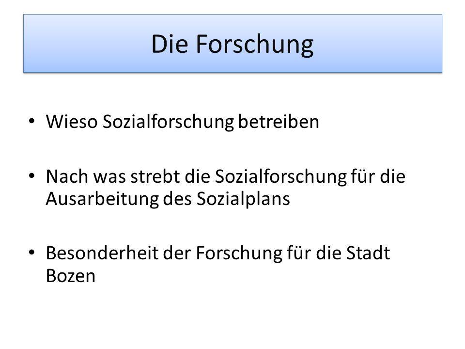 Die Forschung Wieso Sozialforschung betreiben Nach was strebt die Sozialforschung für die Ausarbeitung des Sozialplans Besonderheit der Forschung für die Stadt Bozen