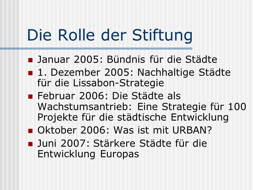 Die Rolle der Stiftung Januar 2005: Bündnis für die Städte 1. Dezember 2005: Nachhaltige Städte für die Lissabon-Strategie Februar 2006: Die Städte al
