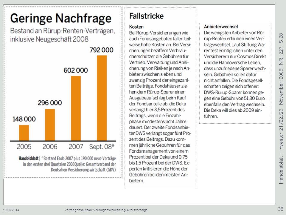 19.05.2014Vermögensaufbau/ Vermögensverwaltung/ Altersvorsorge 36 Handelsblatt : Investor 21./22./23.