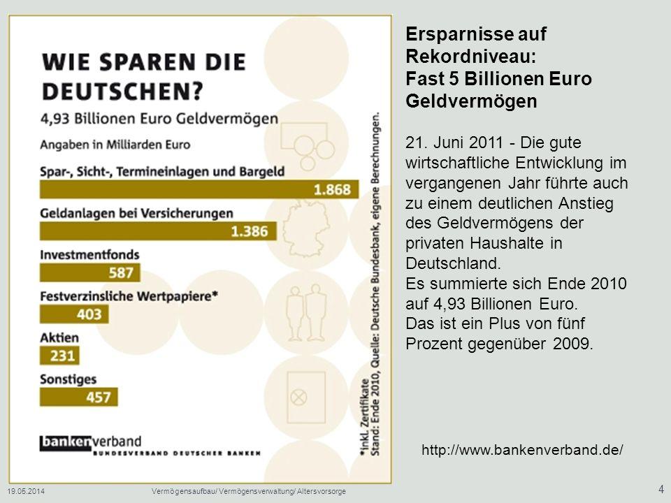 19.05.2014Vermögensaufbau/ Vermögensverwaltung/ Altersvorsorge 4 Ersparnisse auf Rekordniveau: Fast 5 Billionen Euro Geldvermögen 21.