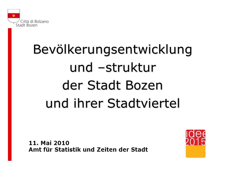 Bevölkerungsentwicklung und –struktur der Stadt Bozen und ihrer Stadtviertel 11. Mai 2010 Amt für Statistik und Zeiten der Stadt