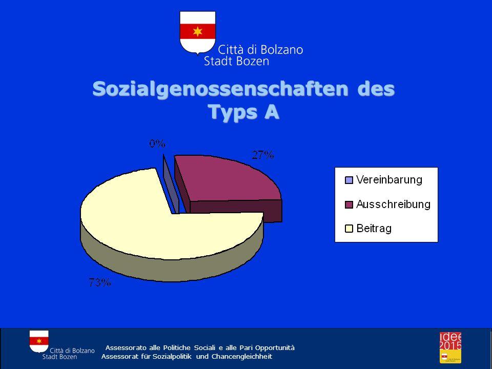 Sozialgenossenschaften des Typs A Assessorato alle Politiche Sociali e alle Pari Opportunità Assessorat für Sozialpolitik und Chancengleichheit