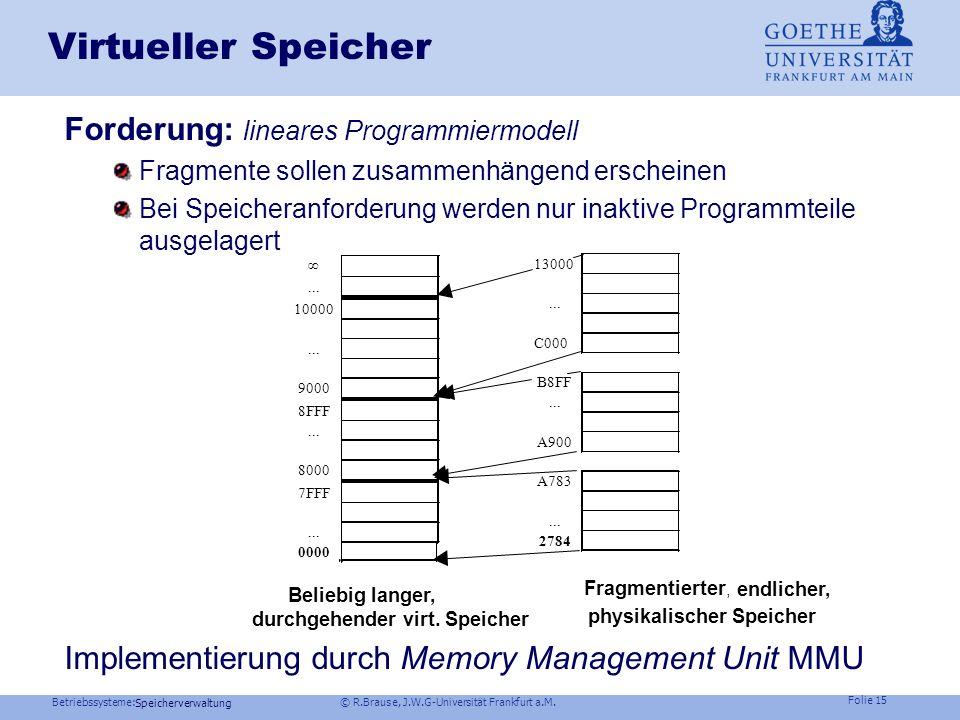 Betriebssysteme: © R.Brause, J.W.G-Universität Frankfurt a.M. Folie 14 Speicherverwaltung Virtueller Speicher - Wozu? Probleme Probleme & Fixes Speich
