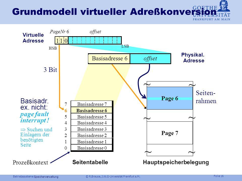 Betriebssysteme: © R.Brause, J.W.G-Universität Frankfurt a.M. Folie 15 Speicherverwaltung Forderung: lineares Programmiermodell Fragmente sollen zusam