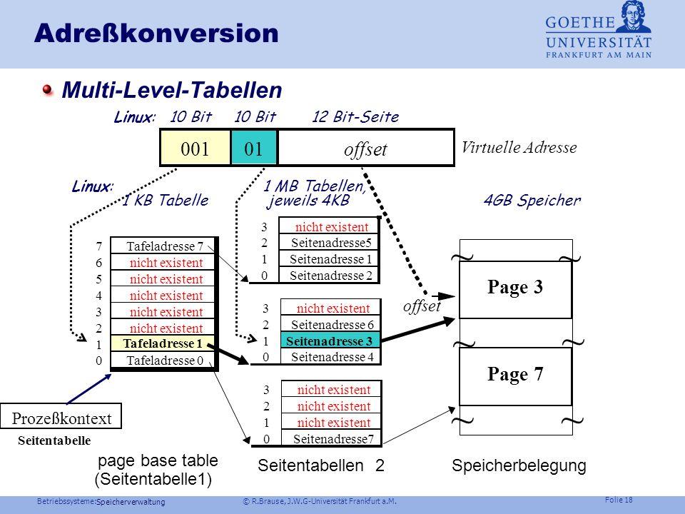 Betriebssysteme: © R.Brause, J.W.G-Universität Frankfurt a.M. Folie 17 Speicherverwaltung Adreßkonversion Problem: virt. Adreßraum >> phys.Adreßraum R