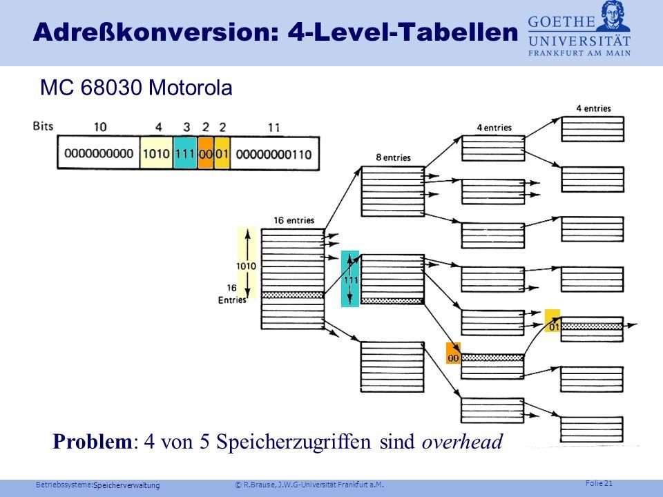 Betriebssysteme: © R.Brause, J.W.G-Universität Frankfurt a.M. Folie 20 Frage Angenommen, bei jedem Zugriff muss die virtuelle Adresse durch eine 3-lev