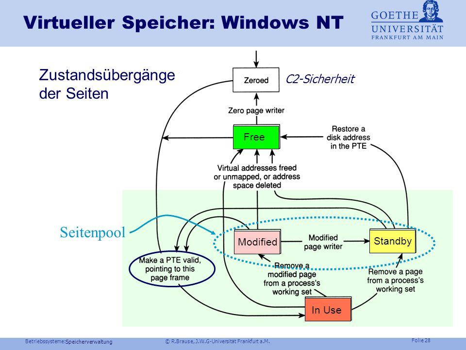 Betriebssysteme: © R.Brause, J.W.G-Universität Frankfurt a.M. Folie 27 Speicherverwaltung Virtueller Speicher: Windows NT Verwaltung physikal. Seiten