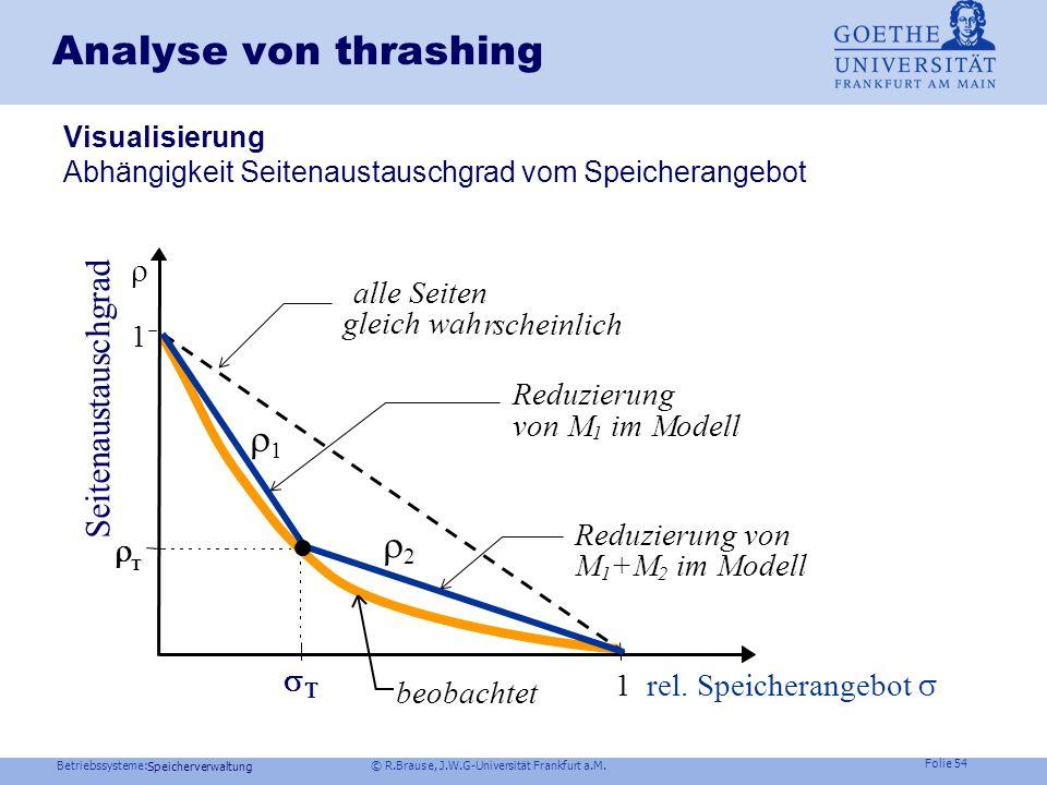 Betriebssysteme: © R.Brause, J.W.G-Universität Frankfurt a.M. Folie 53 Speicherverwaltung Analyse von thrashing Rechnung Seitenaustauschgrad = Funktio