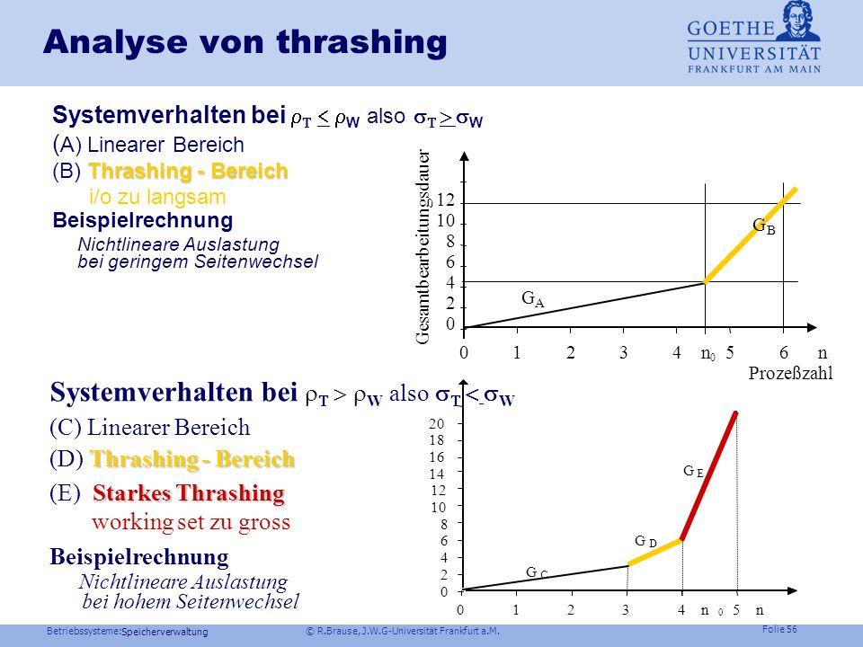 Betriebssysteme: © R.Brause, J.W.G-Universität Frankfurt a.M. Folie 55 Speicherverwaltung Analyse von thrashing Rechnung Normalbetrieb vs. thrashing B