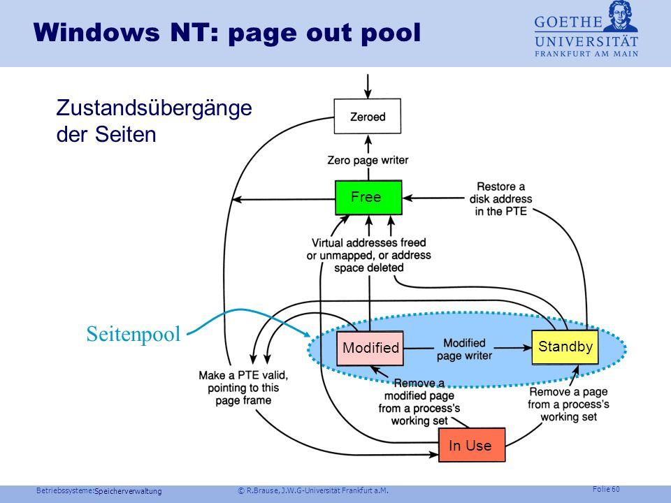 Betriebssysteme: © R.Brause, J.W.G-Universität Frankfurt a.M. Folie 59 Speicherverwaltung Anti-Thrashing Strategien Lazy evaluation Vermeide unnötigen