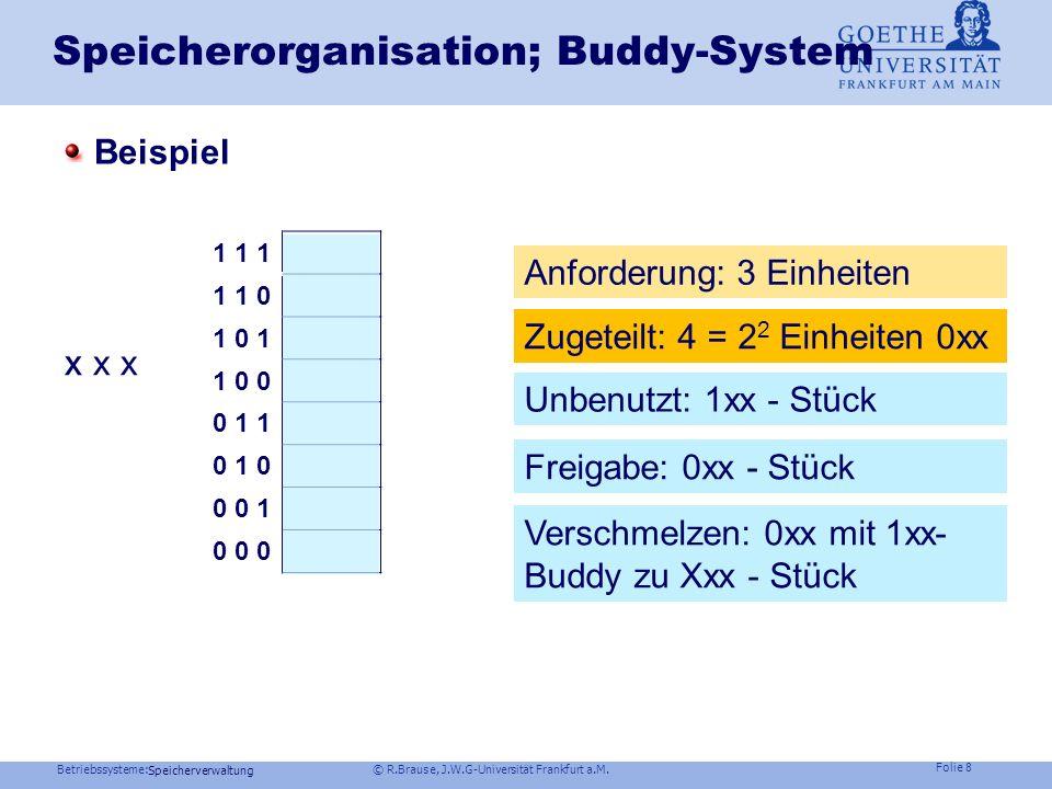 Betriebssysteme: © R.Brause, J.W.G-Universität Frankfurt a.M. Folie 7 Speicherorganisation; Buddy-System Beispiel Speicherverwaltung 1 1 1 1 1 0 1 0 1