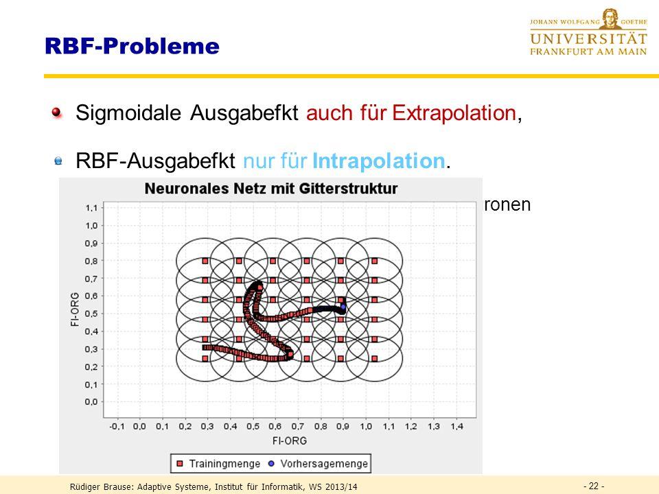 Anpassung der ersten Schicht Initiale Verteilung Adaptiver und sukzessiver Netzaufbau für Abdeckung einer Testverteilung Rüdiger Brause: Adaptive Syst