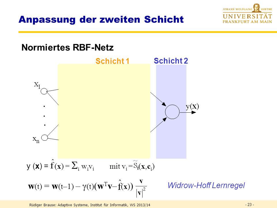 RBF-Probleme Sigmoidale Ausgabefkt auch für Extrapolation, RBF-Ausgabefkt nur für Intrapolation. Problem: Vorhersage durch untrainierte RBF-Neuronen R