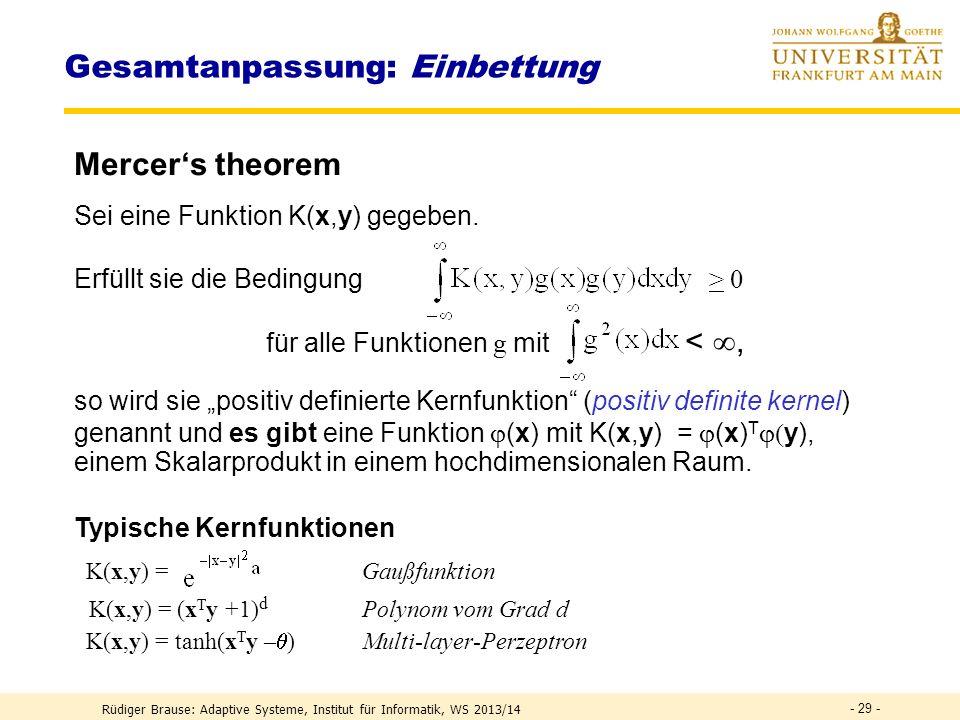 Gesamtanpassung: Einbettung Einbettung in einen Hyperraum ZielKlassifikation mit linearer Separierung f i (z) = sgn(w i T z + b) = MittelEinbettungsfu