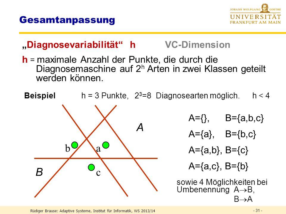 Gesamtanpassung Ziel für lin. Separierung: Klassifikationsfehler minimieren R(a) = ½ |f a (z) – y| dp(z,y) kontinuierl. Fall R e (a) = 1/ N ½|f a (z i