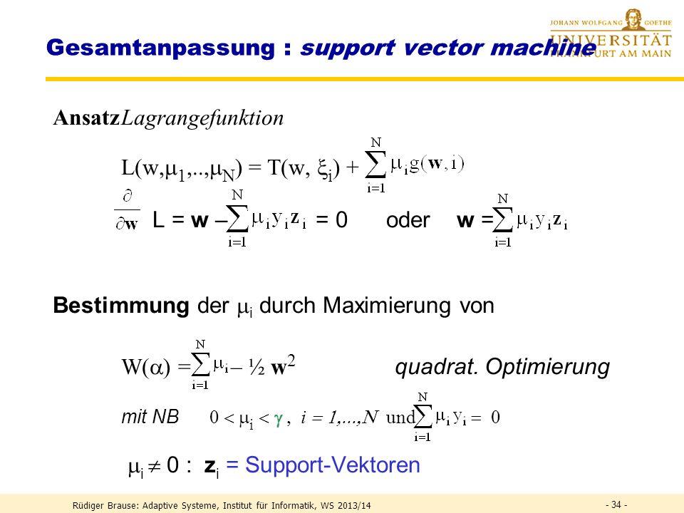 Gesamtanpassung : support vector machine Ansatz support vector – Maschine Alle Muster sind in in einem Cluster: | z i –a | < r Kugelradius Endliche Be
