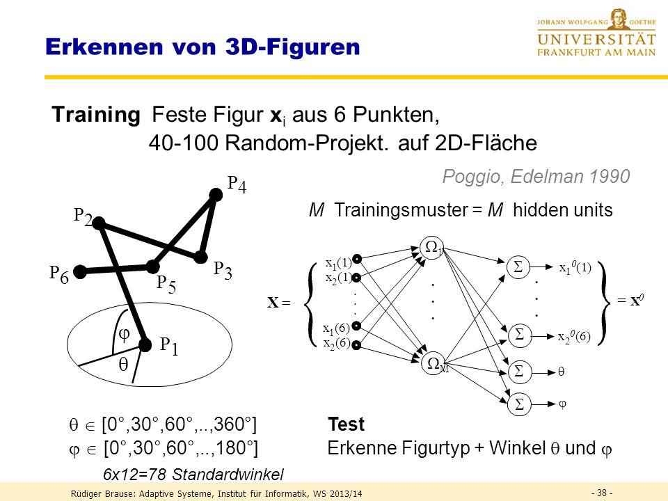 support vector - Maschine Ergebnisse Rüdiger Brause: Adaptive Systeme, Institut für Informatik, WS 2013/14 - 37 - DatenKlassifikations-Fehlerrate US P