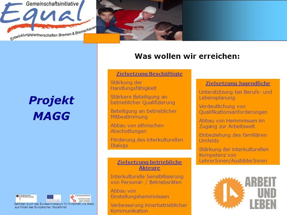 Gefördert durch das Bundesministerium für Wirtschaft und Arbeit aus Mitteln des Europäischen Sozialfonds Projekt MAGG Wie arbeiten wir.