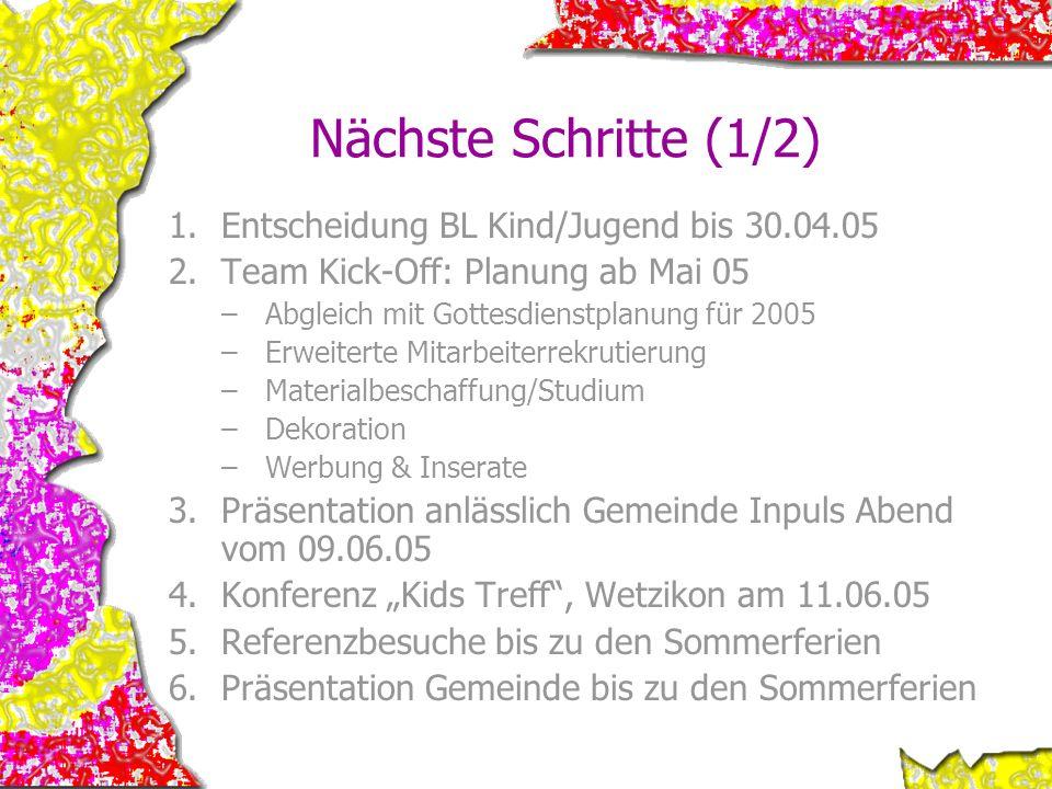 Nächste Schritte (1/2) 1.Entscheidung BL Kind/Jugend bis 30.04.05 2.Team Kick-Off: Planung ab Mai 05 –Abgleich mit Gottesdienstplanung für 2005 –Erwei