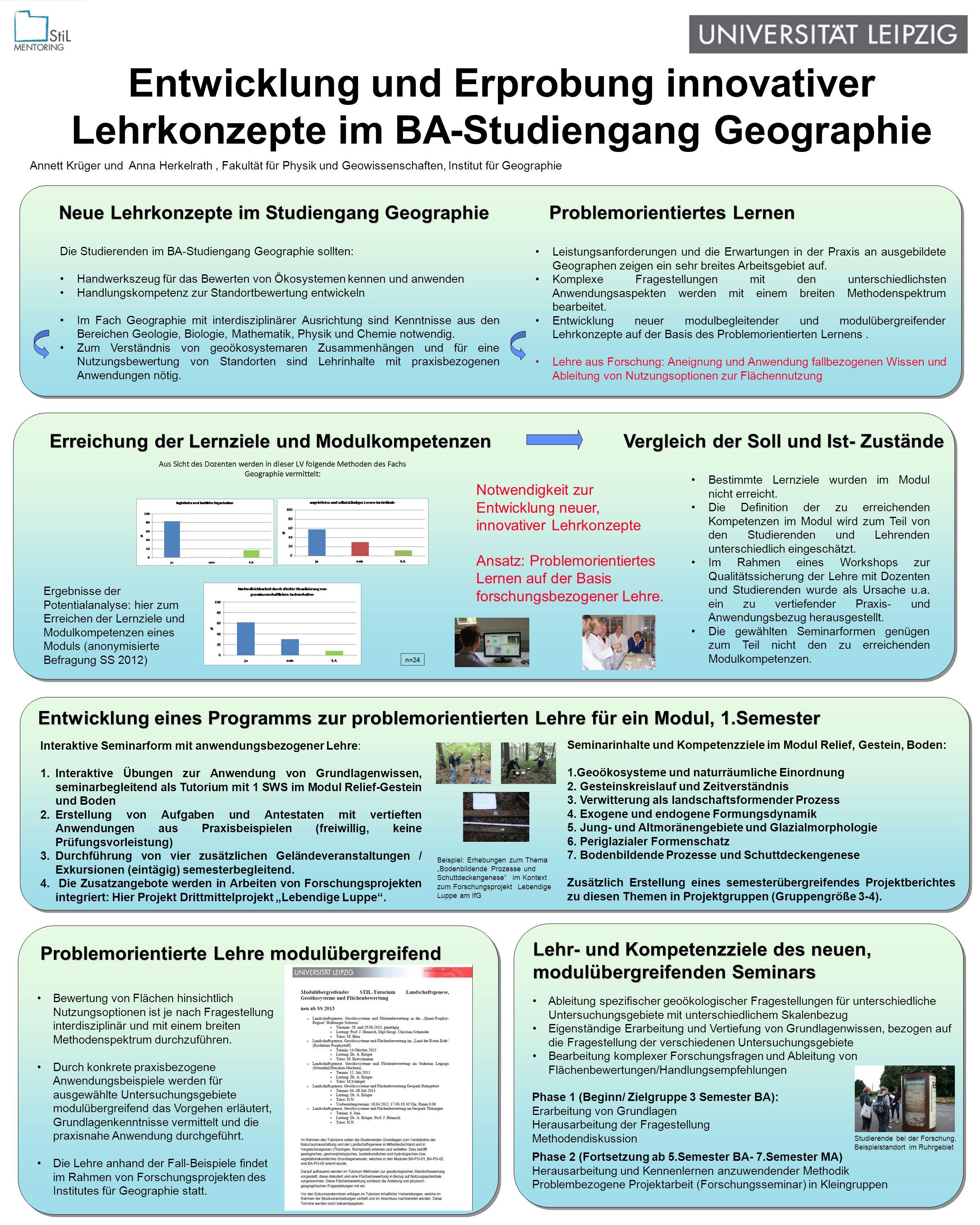 Entwicklung und Erprobung innovativer Lehrkonzepte im BA-Studiengang Geographie Neue Lehrkonzepte im Studiengang Geographie Die Studierenden im BA-Stu