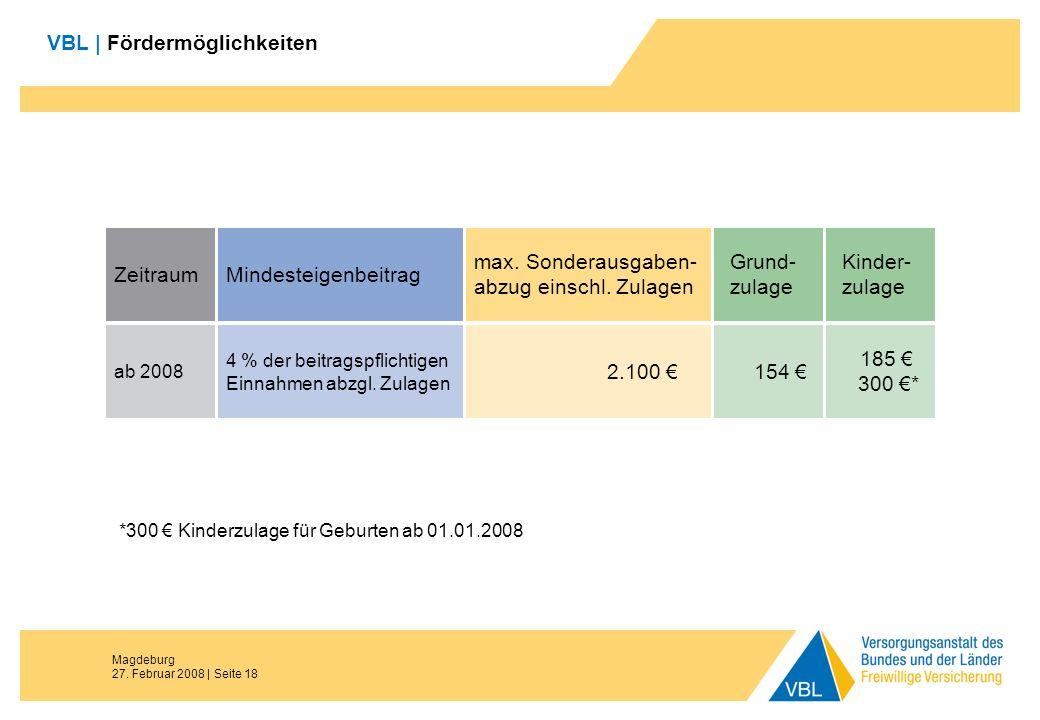 Magdeburg 27. Februar 2008 | Seite 18 VBL | Fördermöglichkeiten Zeitraum ab 2008 Mindesteigenbeitrag 4 % der beitragspflichtigen Einnahmen abzgl. Zula