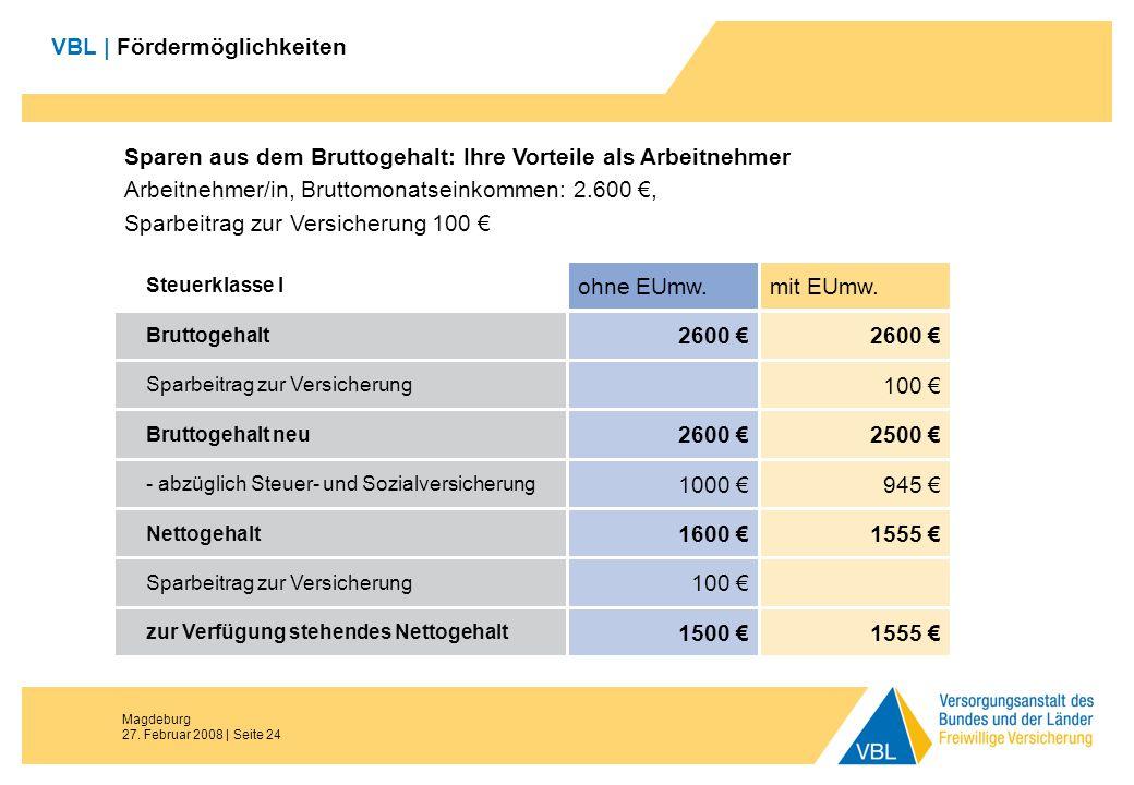 Magdeburg 27. Februar 2008 | Seite 24 VBL | Fördermöglichkeiten ohne EUmw.mit EUmw. Bruttogehalt 2600 Sparbeitrag zur Versicherung 100 Bruttogehalt ne