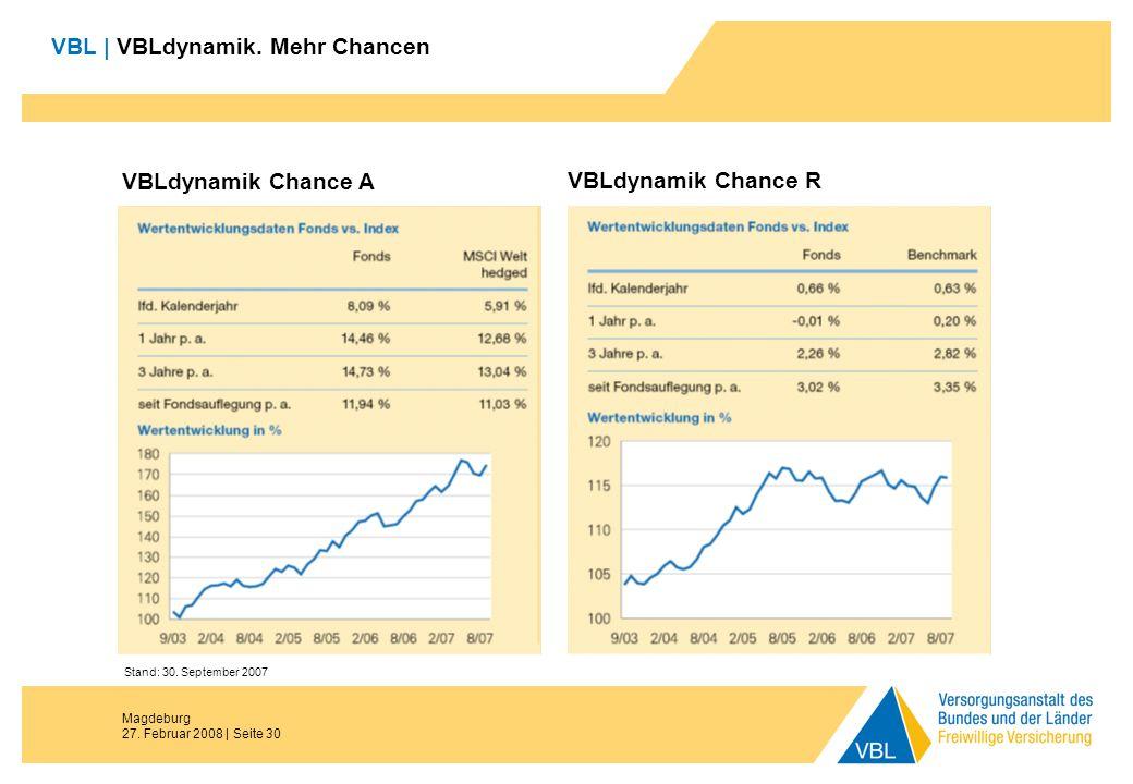 Magdeburg 27. Februar 2008 | Seite 30 VBL | VBLdynamik. Mehr Chancen VBLdynamik Chance A VBLdynamik Chance R Stand: 30. September 2007