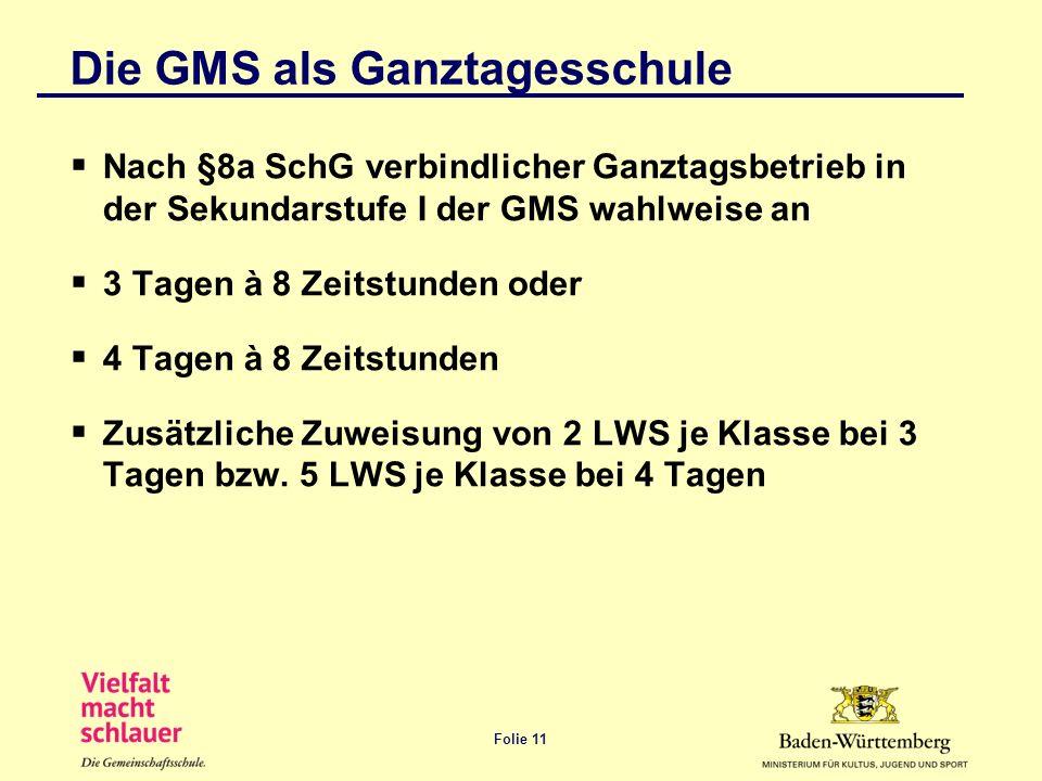Folie 11 Die GMS als Ganztagesschule Nach §8a SchG verbindlicher Ganztagsbetrieb in der Sekundarstufe I der GMS wahlweise an 3 Tagen à 8 Zeitstunden o