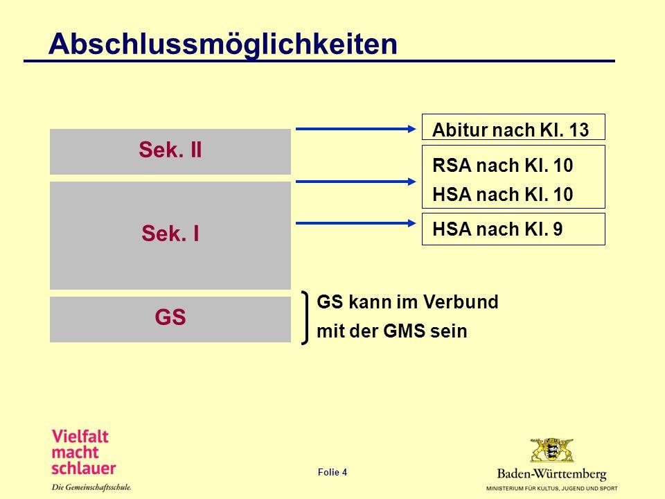 Folie 4 Abschlussmöglichkeiten GS Sek. I Sek. II HSA nach Kl. 9 RSA nach Kl. 10 HSA nach Kl. 10 Abitur nach Kl. 13 GS kann im Verbund mit der GMS sein