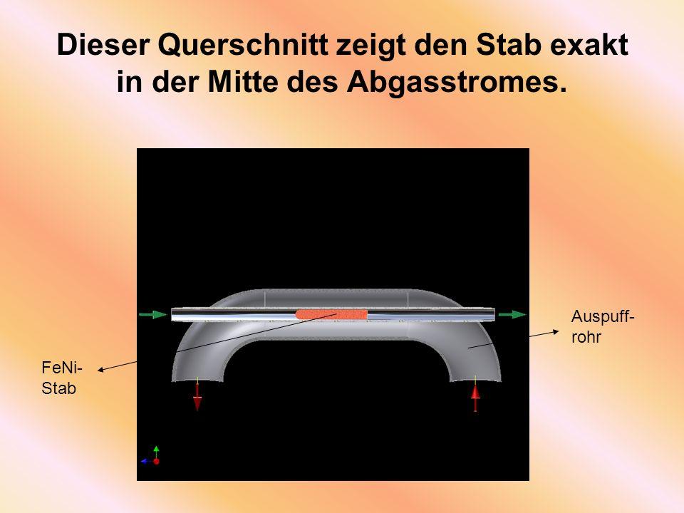 Dieser Querschnitt zeigt den Stab exakt in der Mitte des Abgasstromes. FeNi- Stab Auspuff- rohr