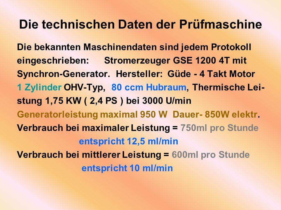 Die technischen Daten der Prüfmaschine Die bekannten Maschinendaten sind jedem Protokoll eingeschrieben: Stromerzeuger GSE 1200 4T mit Synchron-Generator.