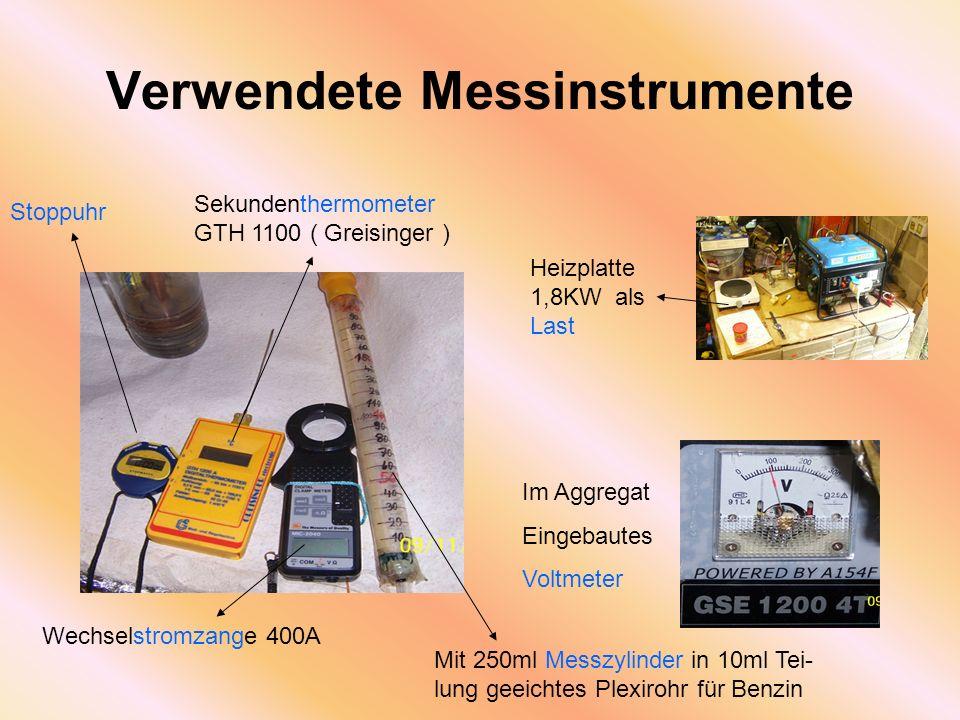 Verwendete Messinstrumente Stoppuhr Sekundenthermometer GTH 1100 ( Greisinger ) Wechselstromzange 400A Mit 250ml Messzylinder in 10ml Tei- lung geeichtes Plexirohr für Benzin Im Aggregat Eingebautes Voltmeter Heizplatte 1,8KW als Last