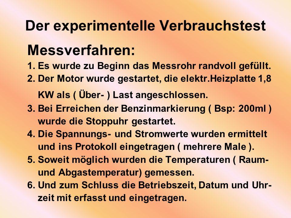Der experimentelle Verbrauchstest Messverfahren: 1. Es wurde zu Beginn das Messrohr randvoll gefüllt. 2. Der Motor wurde gestartet, die elektr.Heizpla