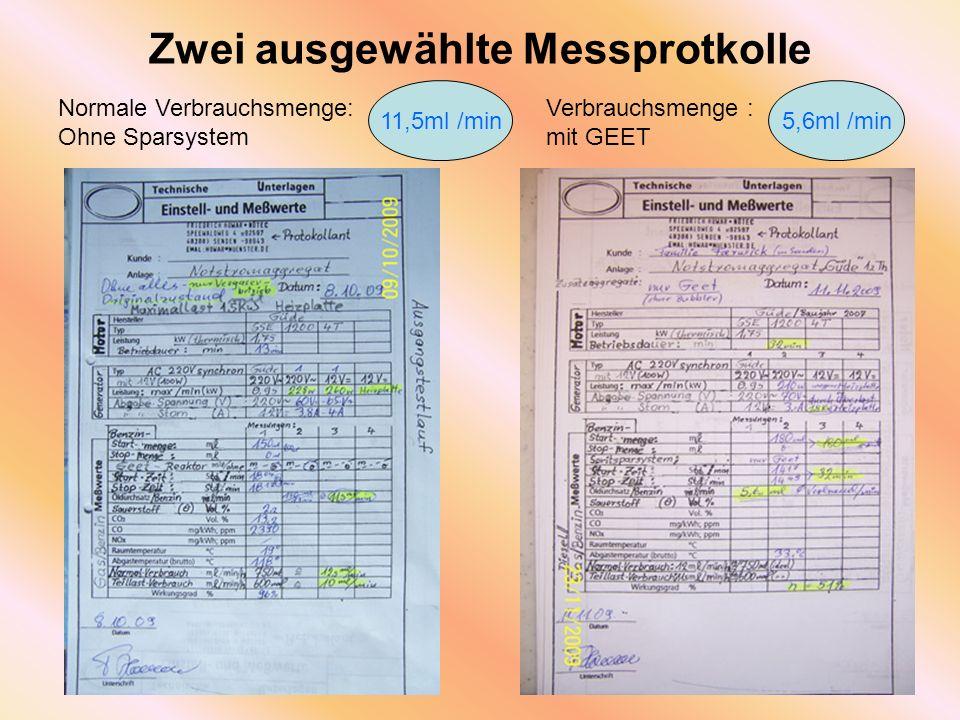 Zwei ausgewählte Messprotkolle Normale Verbrauchsmenge: Ohne Sparsystem Verbrauchsmenge : mit GEET 11,5ml /min5,6ml /min
