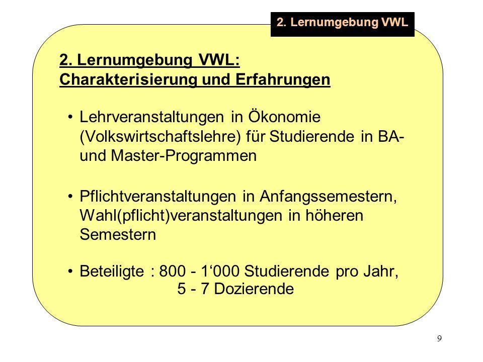 9 2. Lernumgebung VWL Lehrveranstaltungen in Ökonomie (Volkswirtschaftslehre) für Studierende in BA- und Master-Programmen Pflichtveranstaltungen in A