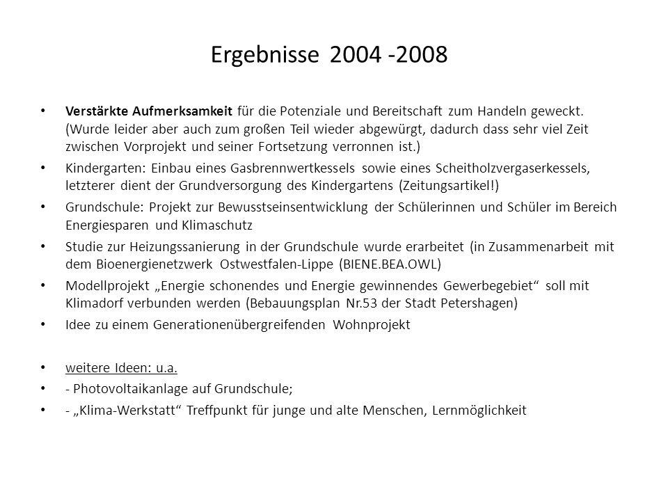Ergebnisse 2004 -2008 Verstärkte Aufmerksamkeit für die Potenziale und Bereitschaft zum Handeln geweckt. (Wurde leider aber auch zum großen Teil wiede