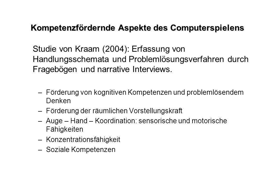 Kompetenzfördernde Aspekte des Computerspielens Studie von Kraam (2004): Erfassung von Handlungsschemata und Problemlösungsverfahren durch Fragebögen