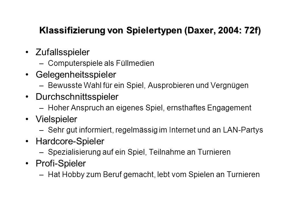 Klassifizierung von Spielertypen (Daxer, 2004: 72f) Zufallsspieler –Computerspiele als Füllmedien Gelegenheitsspieler –Bewusste Wahl für ein Spiel, Au