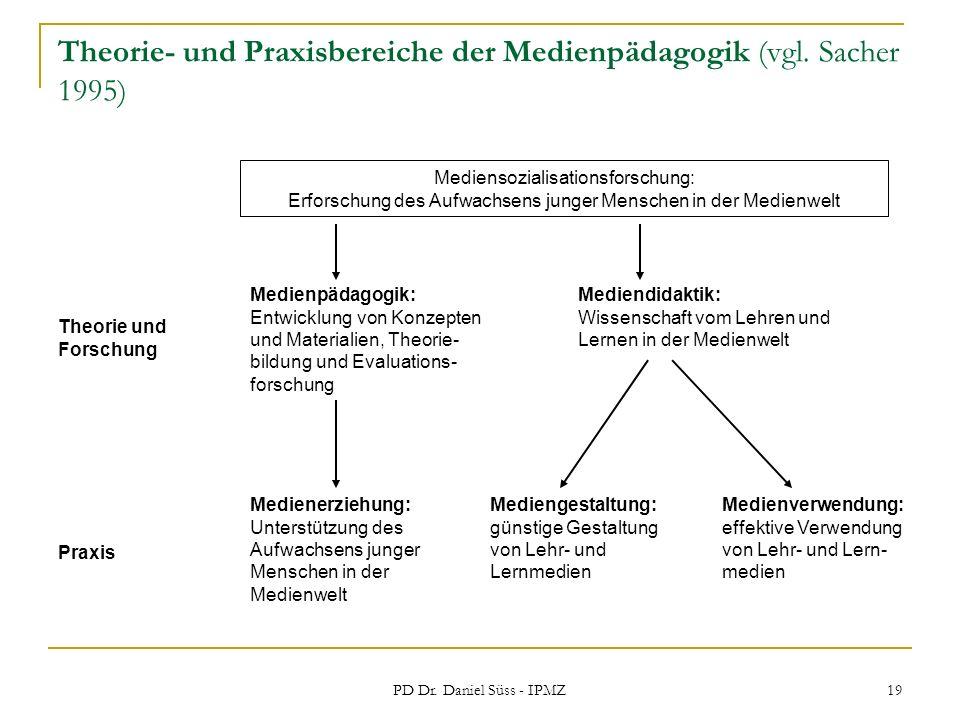 PD Dr. Daniel Süss - IPMZ 19 Theorie- und Praxisbereiche der Medienpädagogik (vgl. Sacher 1995) Mediensozialisationsforschung: Erforschung des Aufwach