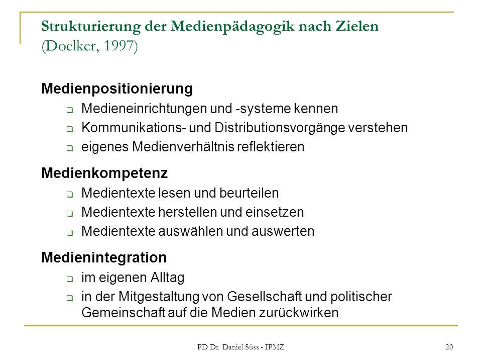 PD Dr. Daniel Süss - IPMZ 20 Strukturierung der Medienpädagogik nach Zielen (Doelker, 1997) Medienpositionierung Medieneinrichtungen und -systeme kenn