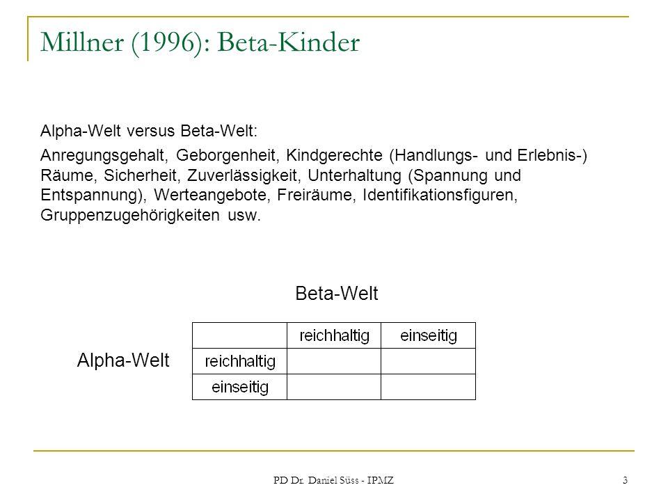 PD Dr. Daniel Süss - IPMZ 3 Millner (1996): Beta-Kinder Alpha-Welt versus Beta-Welt: Anregungsgehalt, Geborgenheit, Kindgerechte (Handlungs- und Erleb