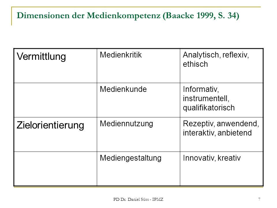 PD Dr. Daniel Süss - IPMZ 7 Dimensionen der Medienkompetenz (Baacke 1999, S. 34) Vermittlung MedienkritikAnalytisch, reflexiv, ethisch MedienkundeInfo