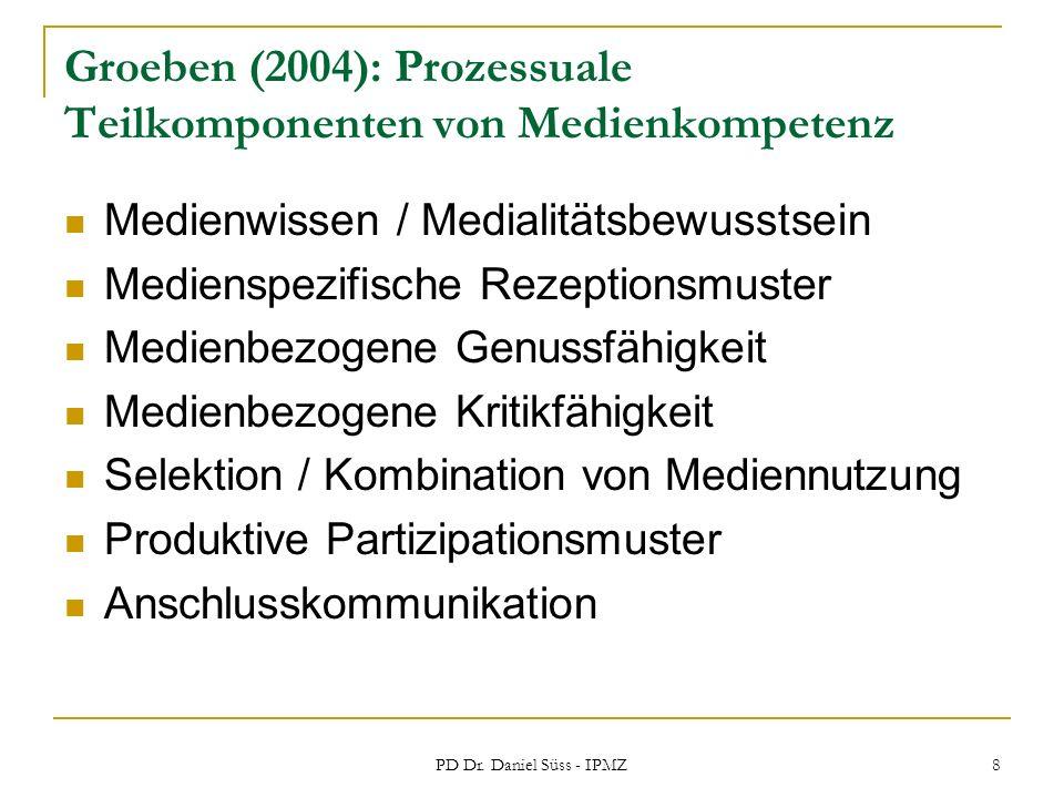 PD Dr. Daniel Süss - IPMZ 8 Groeben (2004): Prozessuale Teilkomponenten von Medienkompetenz Medienwissen / Medialitätsbewusstsein Medienspezifische Re