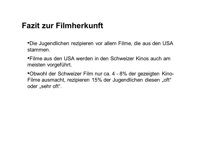 Fazit zur Filmherkunft Die Jugendlichen rezipieren vor allem Filme, die aus den USA stammen. Filme aus den USA werden in den Schweizer Kinos auch am m