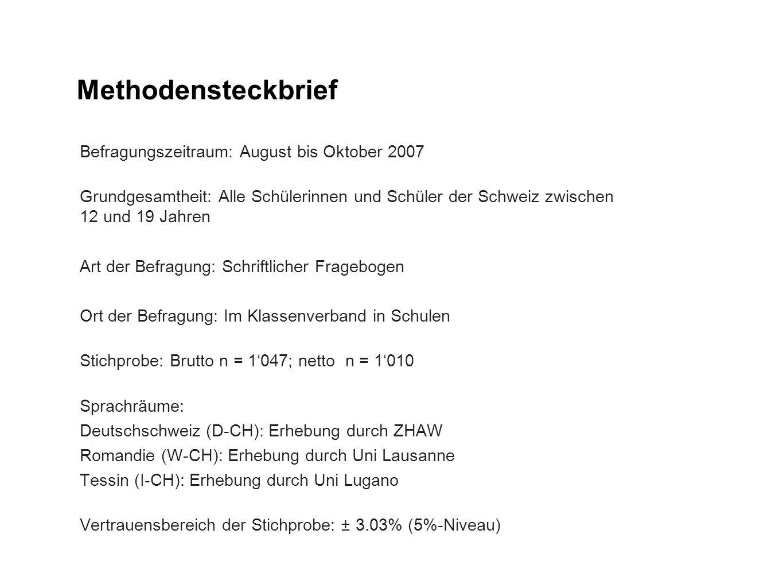 Methodensteckbrief Befragungszeitraum: August bis Oktober 2007 Grundgesamtheit: Alle Schülerinnen und Schüler der Schweiz zwischen 12 und 19 Jahren Ar