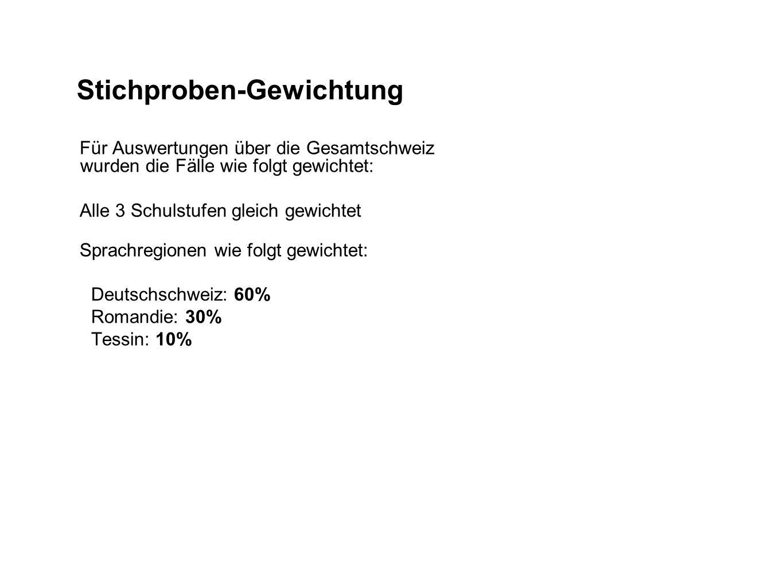 Stichproben-Gewichtung Für Auswertungen über die Gesamtschweiz wurden die Fälle wie folgt gewichtet: Alle 3 Schulstufen gleich gewichtet Sprachregione