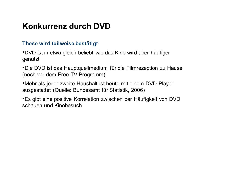 Konkurrenz durch DVD These wird teilweise bestätigt DVD ist in etwa gleich beliebt wie das Kino wird aber häufiger genutzt Die DVD ist das Hauptquellm